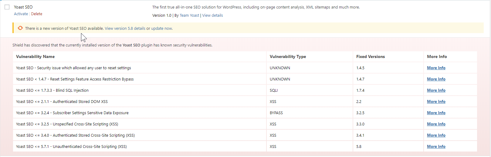 Shield Security: Plugin Vulnerabilities Example 1